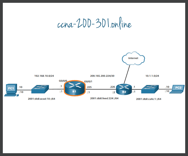 Basic Router Configuration Example