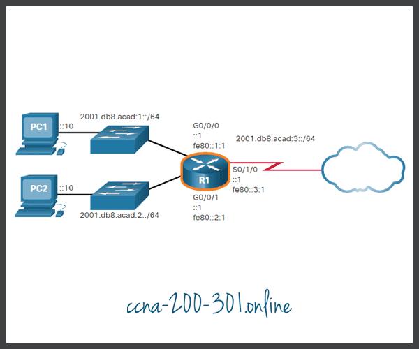 IPv6 GUAs and LLAs