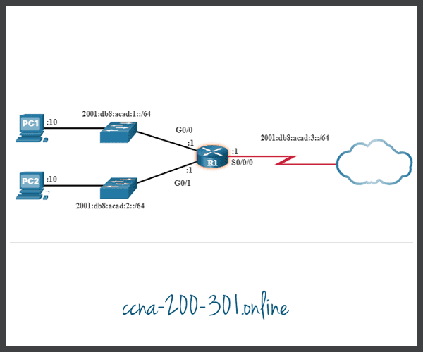 IPv6 hexadecimal addresses