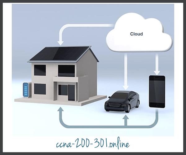 Technology Trends in the Home