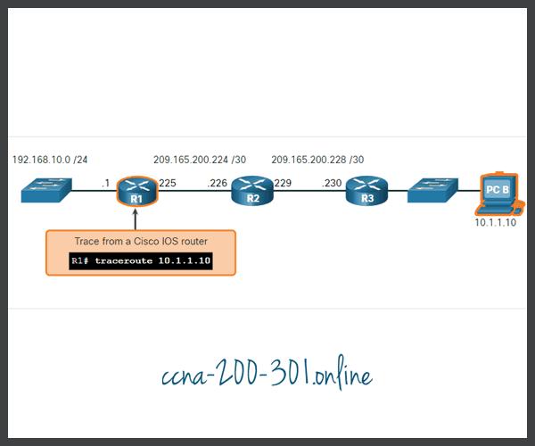 Cisco IOS Trace Commands