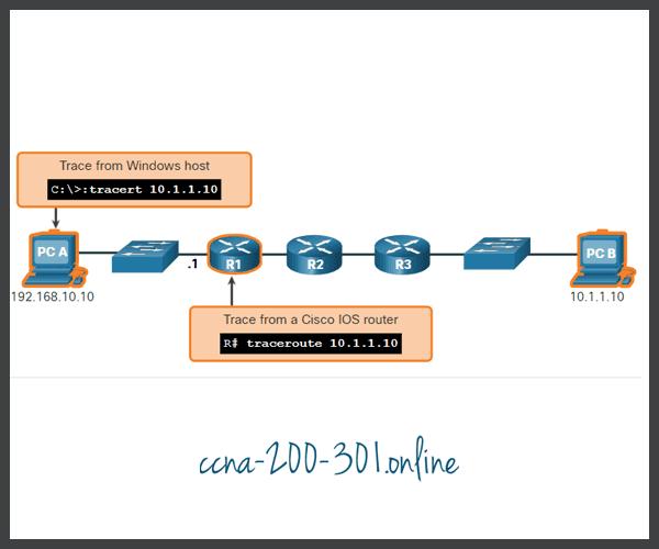 Windows Trace Commands