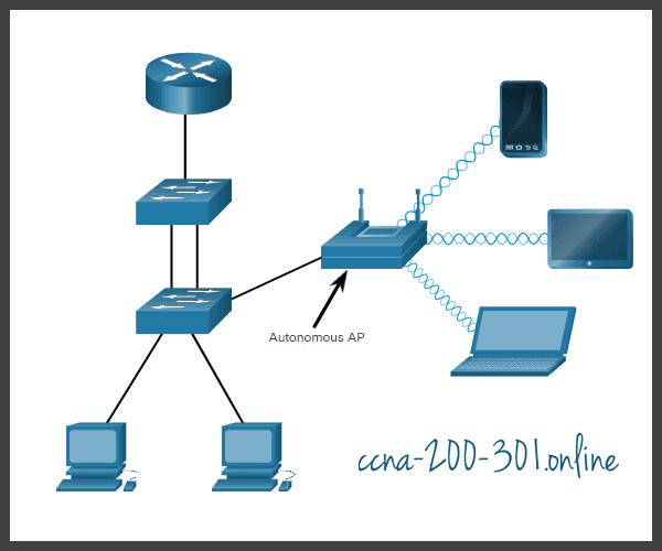 Autonomous APs