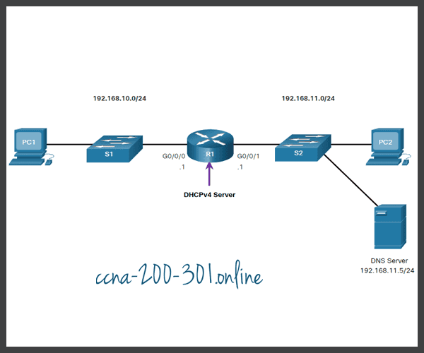 Configuration Example DHCPv4 Server