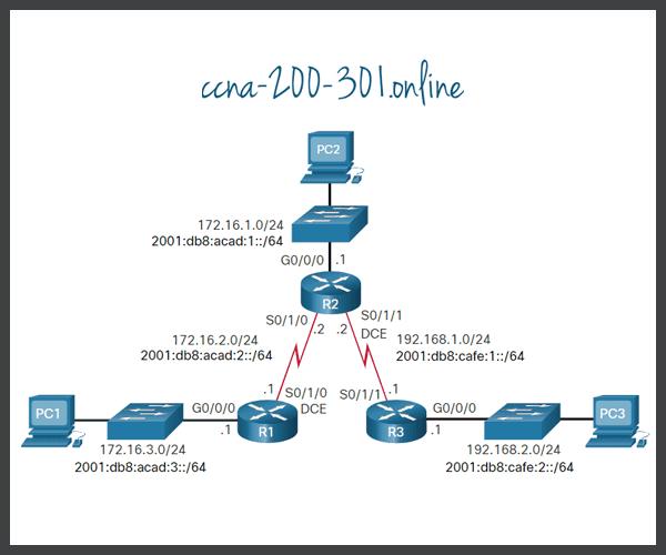 Configure a Default Static Route