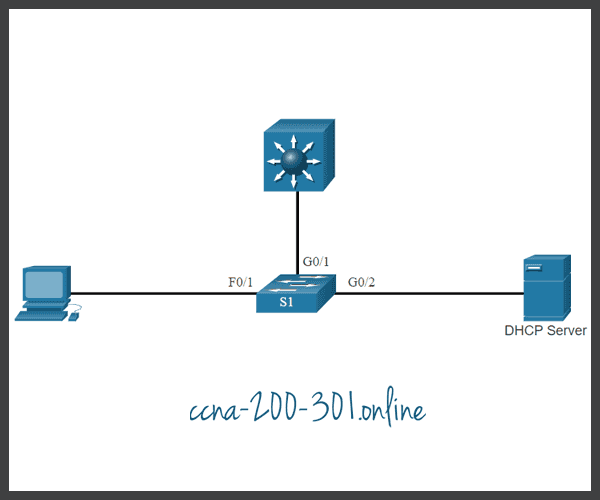 DAI Configuration Example