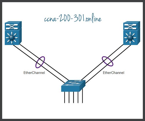 EtherChannel technology