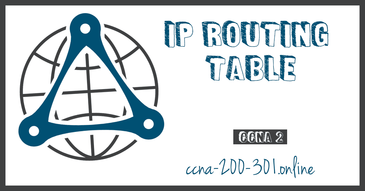 IP Routing Table CCNA