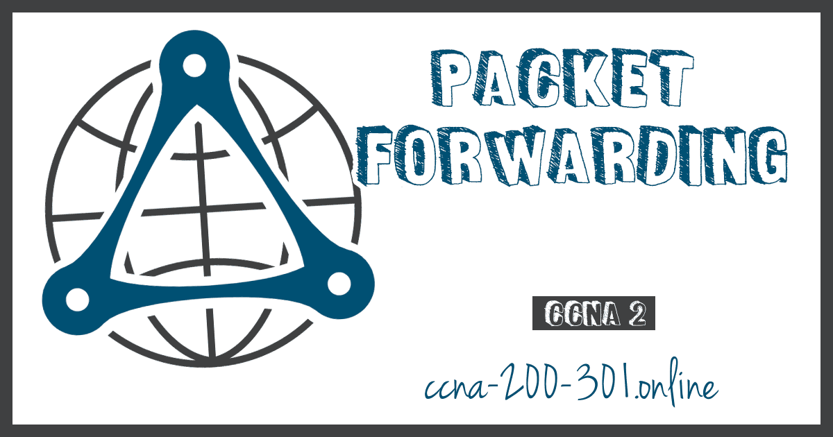 Packet Forwarding Routing CCNA