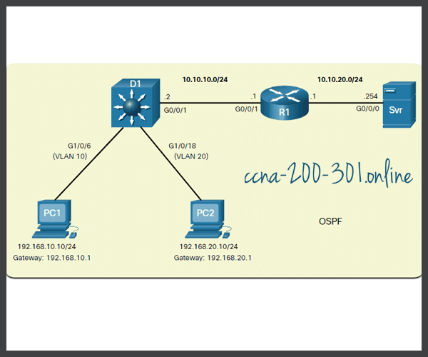 Routing Scenario on a Layer 3 Switch