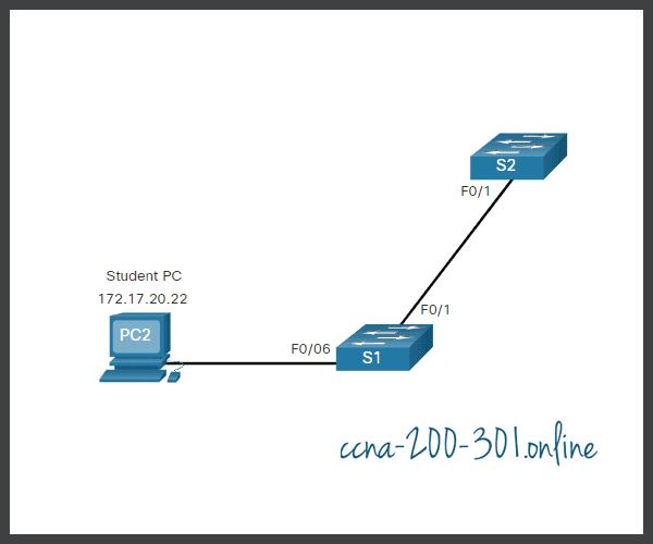 VLAN Creation Example