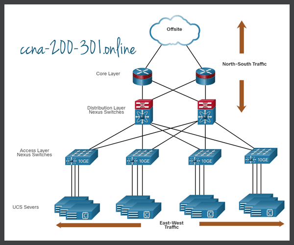 Complexity of Network Virtualization