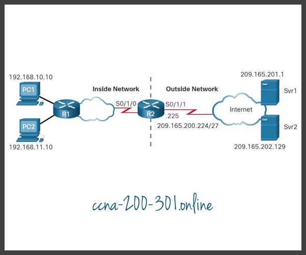 Configure PAT Use an Address Pool
