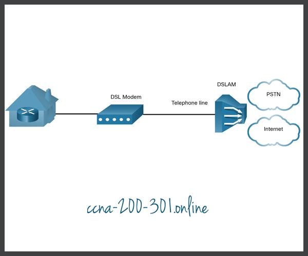 DSL Connections
