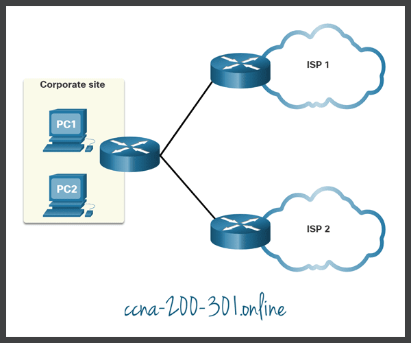 Dual-Carrier WAN Connection