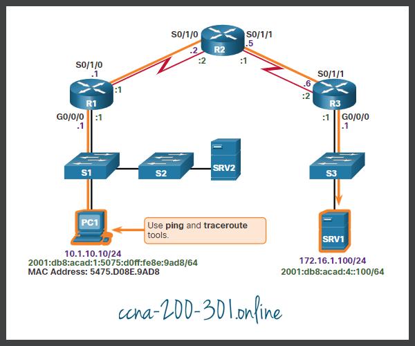 End-to-End Connectivity Problem