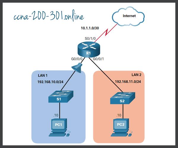 Modify IPv4 ACLs Example