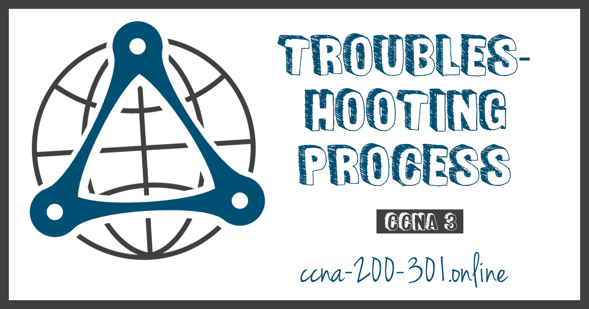 Troubleshooting Process CCNA